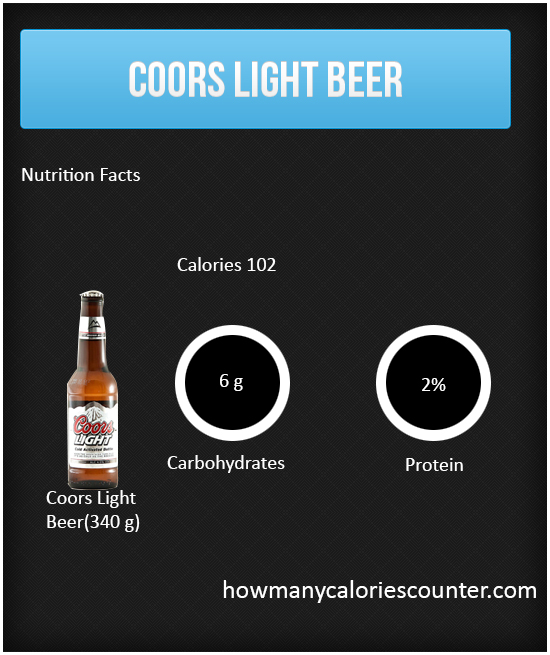 Calories in a Coors Light Beer