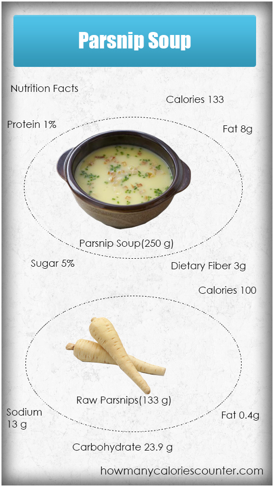 Calories in a Parsnip Soup