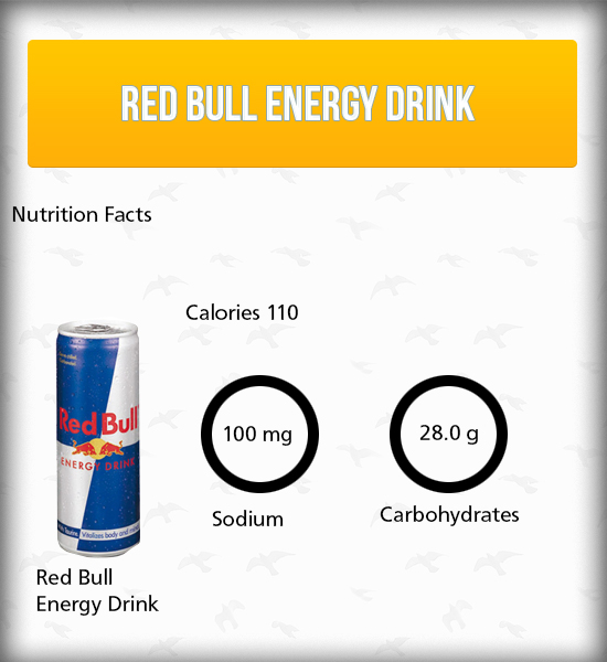 Calories in a Red Bull Energy Drink