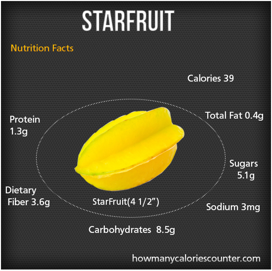 Calories in a Starfruit