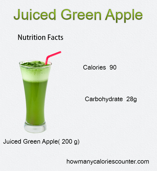 juiced green apple