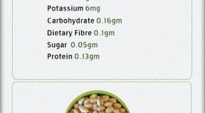 How many calories in Pistachio Nuts