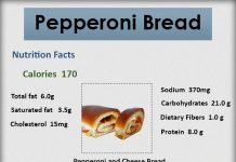 How Many Calories in Pepperoni Bread