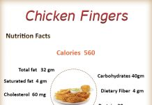 How Many Calories in a Chicken Fingers