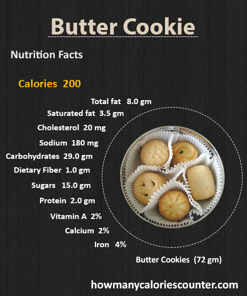 How Many Calories in a Butter Cookie