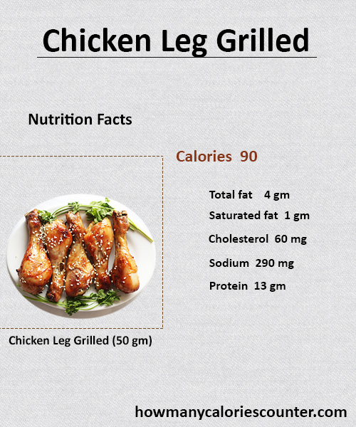... kentucky facts fried recipe original nutrition chicken Leg Picture Pics  Chicken Photos Calories Kfc ...