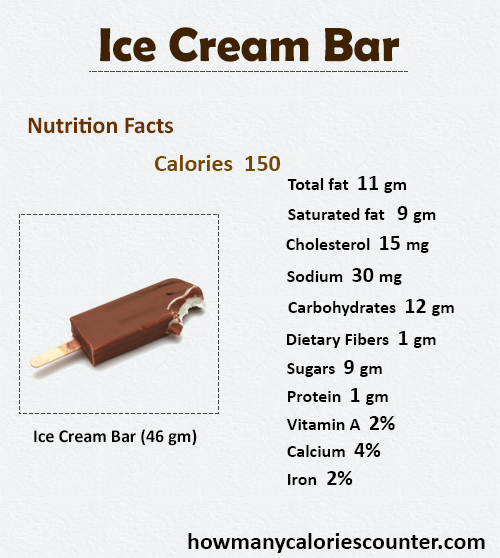 How Many Calories in an Ice Cream Bar