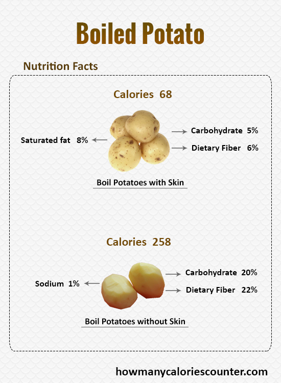 How Many Calories in Boiled Potato