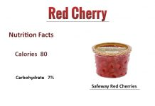 How Many Calories in Red Cherry