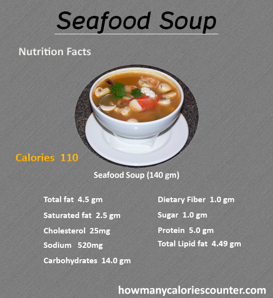How Many Calories in Seafood Soup