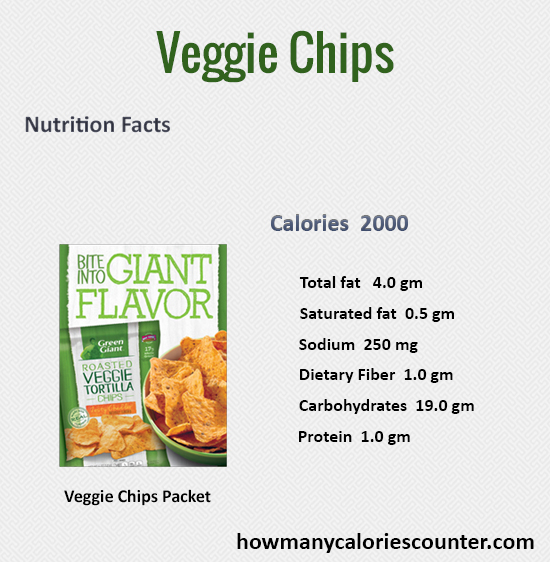 How Many Calories in Veggie Chips