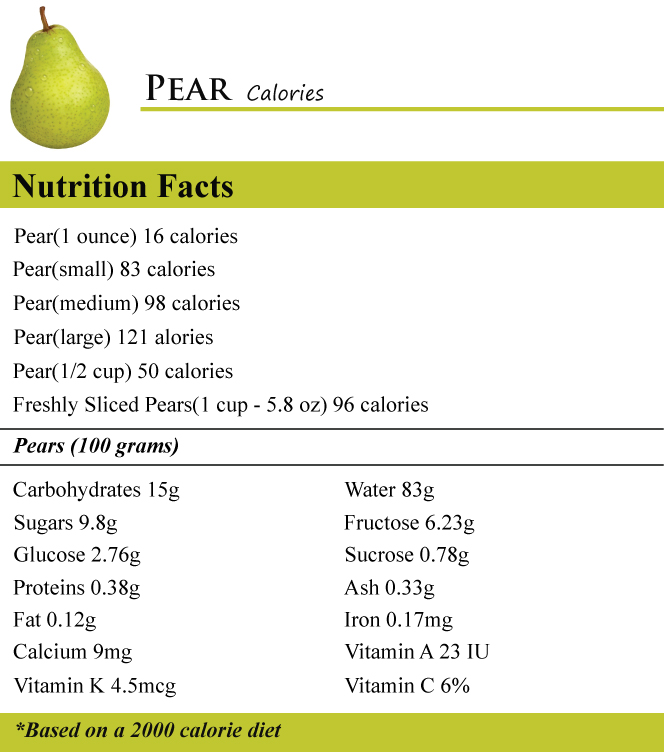 How Many Calories In A Pear