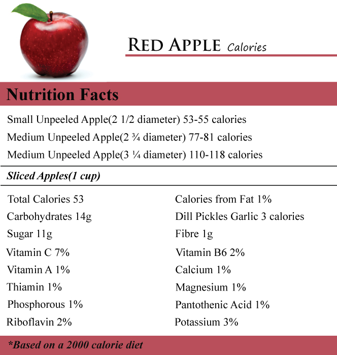 Red Apple Calories