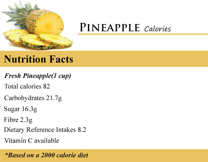 How Many Calories in a Pineapple - How Many Calories Counter