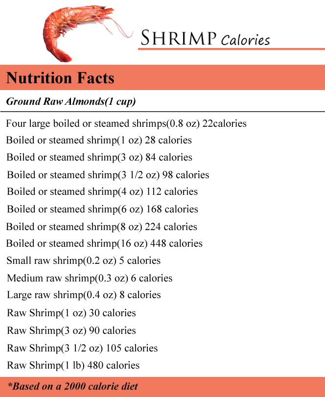 Shrimp Calories