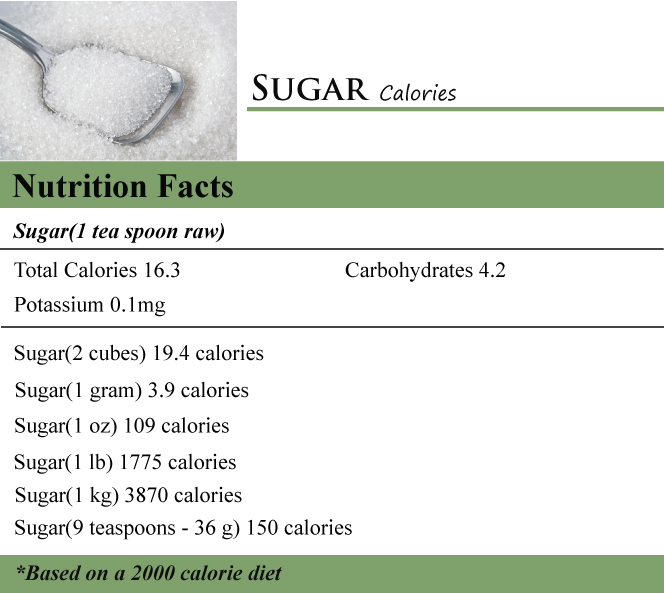 How Many Calories In Sugar