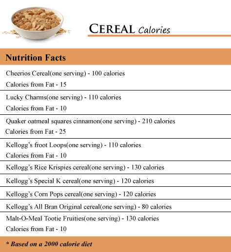 Cereal Calories