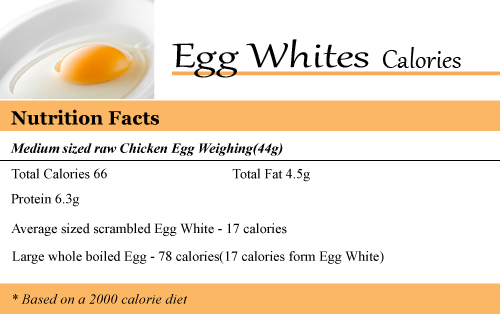 Cup Egg Whites