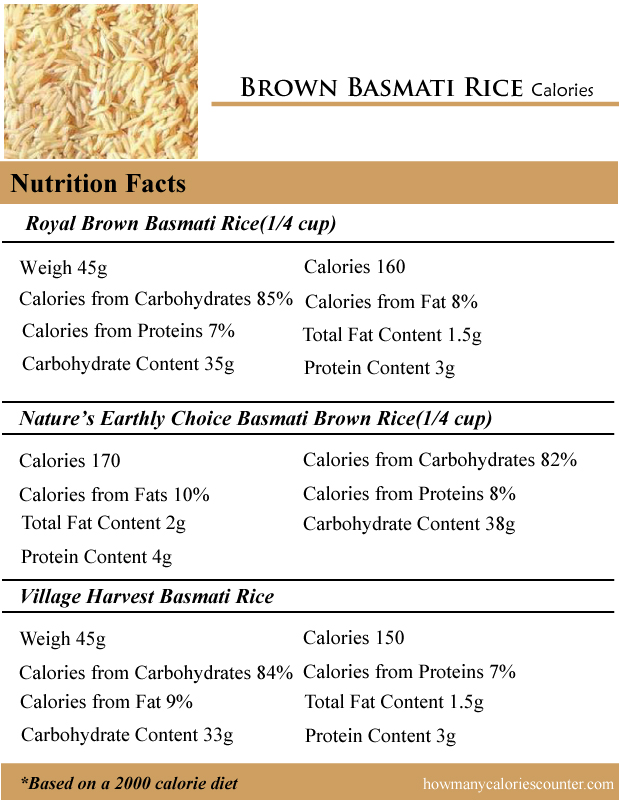 Brown Basmat Rice Calories