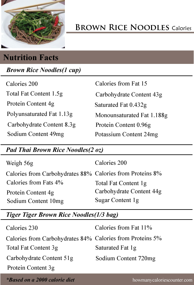 how many calories in brown rice noodles