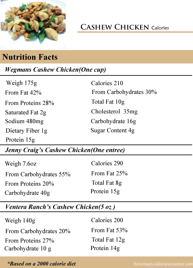 Cashew Chicken Calories