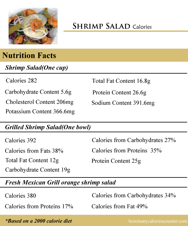 how many calories in shrimp salad how many calories counter. Black Bedroom Furniture Sets. Home Design Ideas