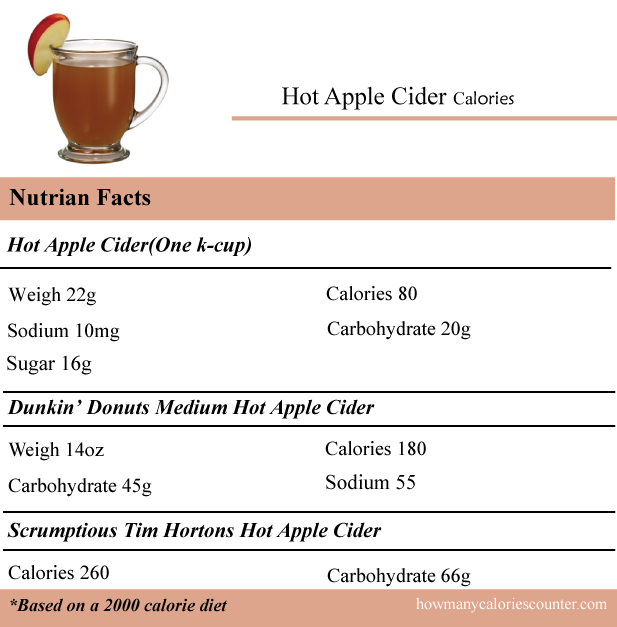 Calories-in-Hot-Apple-Cider