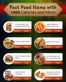 Fast Food Items with 1000 Calories and More