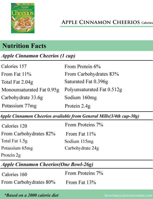 Apple-Cinnamon-Cheerios-Calories