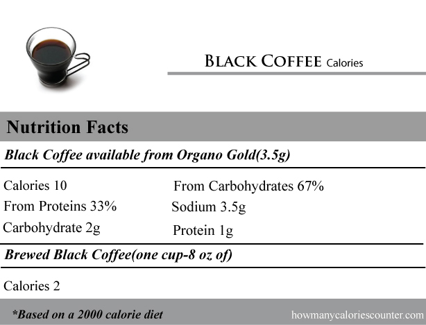 ... how many calories in black coffee ...