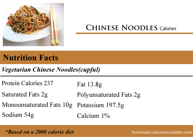 How Many Calories In Chinese Noodles How Many Calories Counter