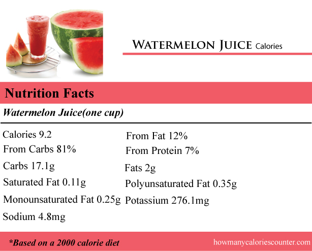 How Many Calories In Watermelon Juice How Many Calories
