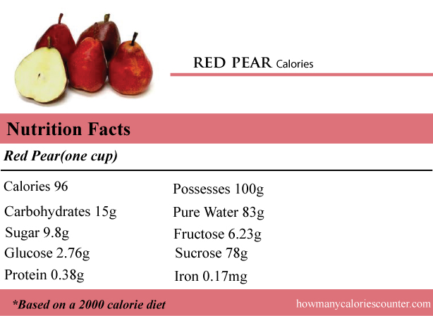 How Many Calories In A Red Pear How Many Calories Counter