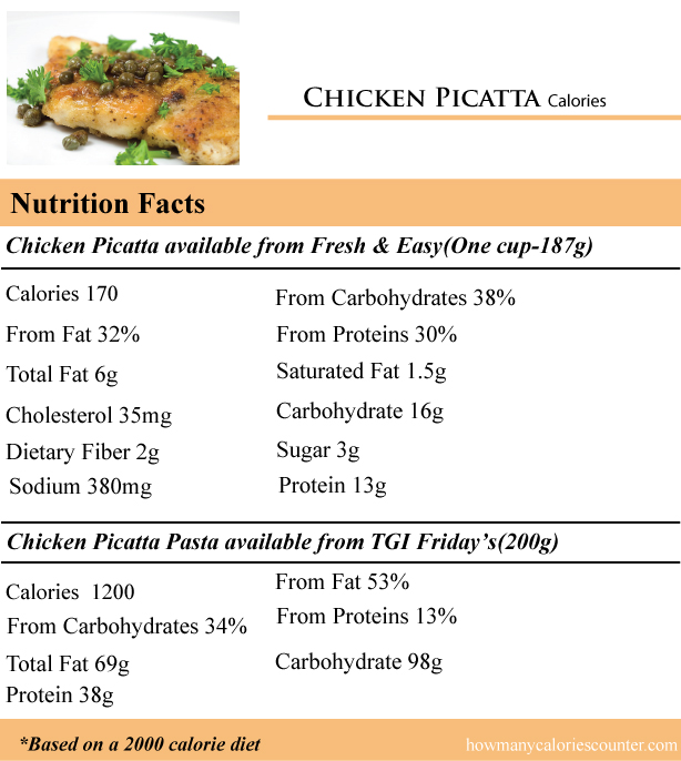 Chicken-Picatta-Calories