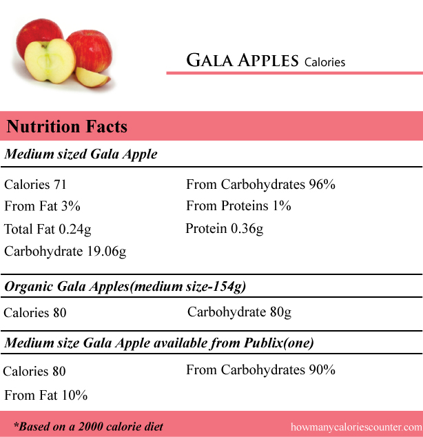 How Many Calories Are In Gala Apples How Many Calories Counter