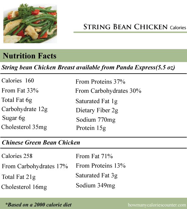 String-Bean-Chicken-Calories