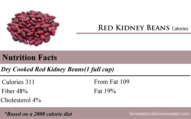 How Many Calories In Red Kidney Beans How Many Calories Counter