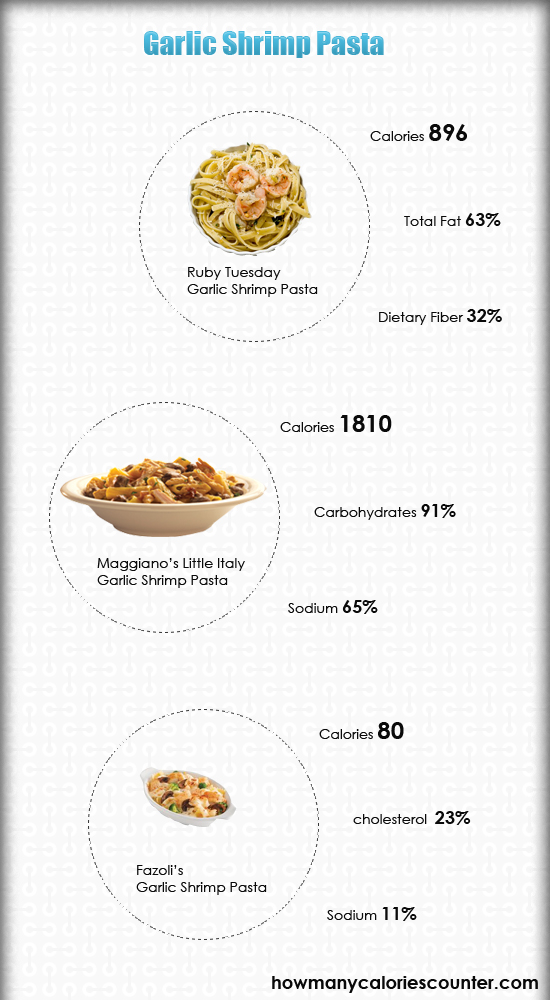 how many calories in garlic shrimp pasta how many calories counter. Black Bedroom Furniture Sets. Home Design Ideas