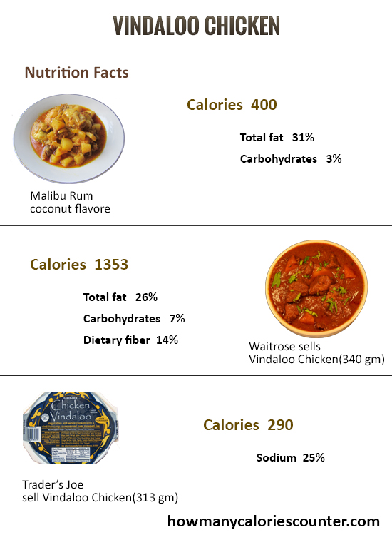 How Many Calories in Vindaloo Chicken