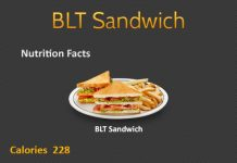 How Many Calories in a BLT Sandwich