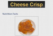 How Many Calories in a Cheese Crisp