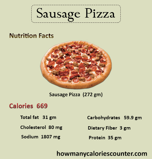How Many Calories in a Sausage Pizza