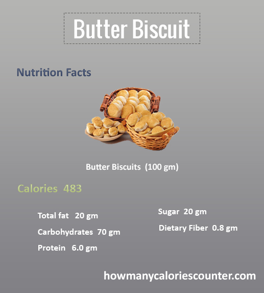 How Many Calories in a Butter Biscuit