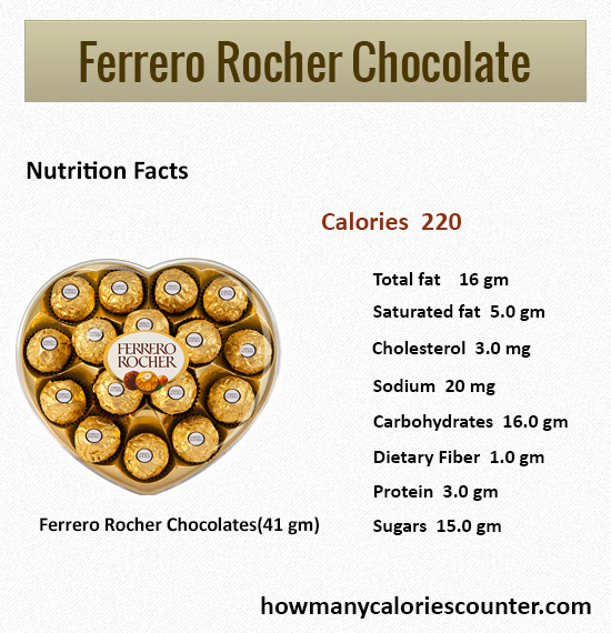 How Many Calories in a Ferrero Rocher Chocolate