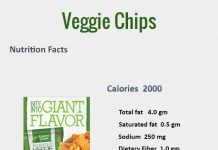 Many people consume veggie chips in order to control the calories that are being consumed in a day but these people are not aware of the number of calories veggie chips contain. There are many companies that manufacture veggie chips with varied calorie content which is due to the different ingredients added in the veggie chips. Each ingredient accounts for an increased or decreased calorie count in a veggie chips packet of approximately 28 grams. On an average one veggie chips packet has about 38 chips. The total calories from one packet of standard veggie chips is anywhere between 120 to 130 calories. In this the total calories from fat varies in the range of 36 to 63 grams. The nutrition facts about these veggies chips for a 2000 calories consumption per day is total fat of 4.0 grams which is 6%, saturated fat of 0.5 grams which is 3% of daily value along with sodium of 250 mg which accounts for 10% of the daily value. Apart from this there is also dietary fiber of 1.0 grams which is 4% of daily value and carbohydrates to the tune of 19.0 grams which accounts for 6% of daily value. The veggie chips also has protein of about 1.0 grams and Iron content of about 2% in one packet. There are some varieties of veggie chips that even has Vitamin C to the extent of 2% in one packet. One packet of veggie chips provides a total energy of 120kcal. But these veggie chips do not contain any cholesterol or sugars at all which is the best part of this snack. Besides veggie chips are also very low in saturated fat which makes it a healthy option as against the regular chips variety that are available in the snacks segment.